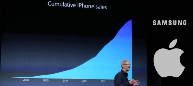 Apple dan Samsung mendominasi bisnis Ponsel dan Tablet, dengan keuntungan 109%