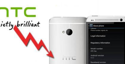 htc financial